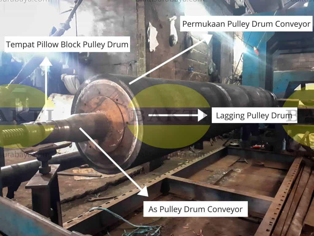 Bagian Pulley Drum Conveyor