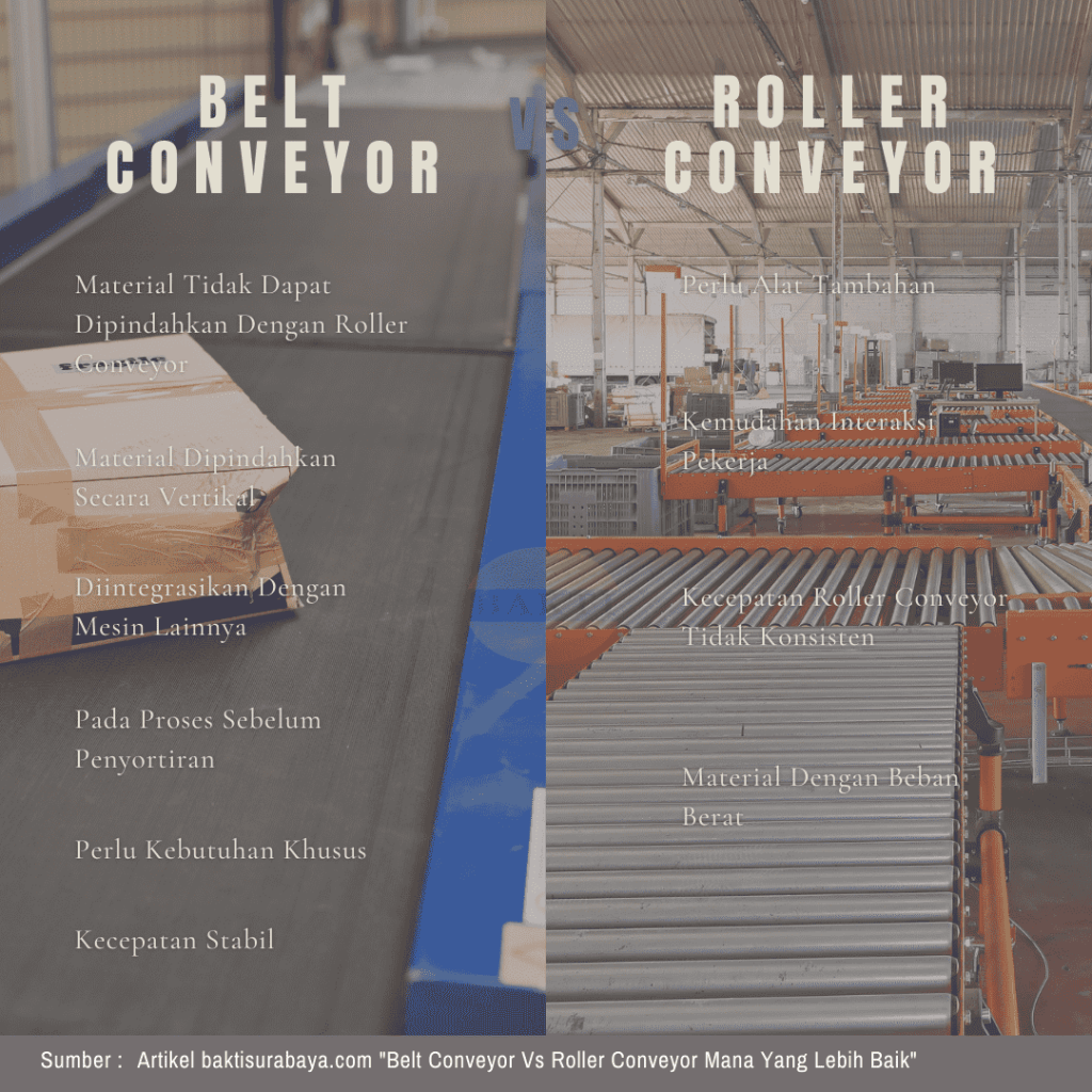 Belt Conveyor VS Roller Conveyor