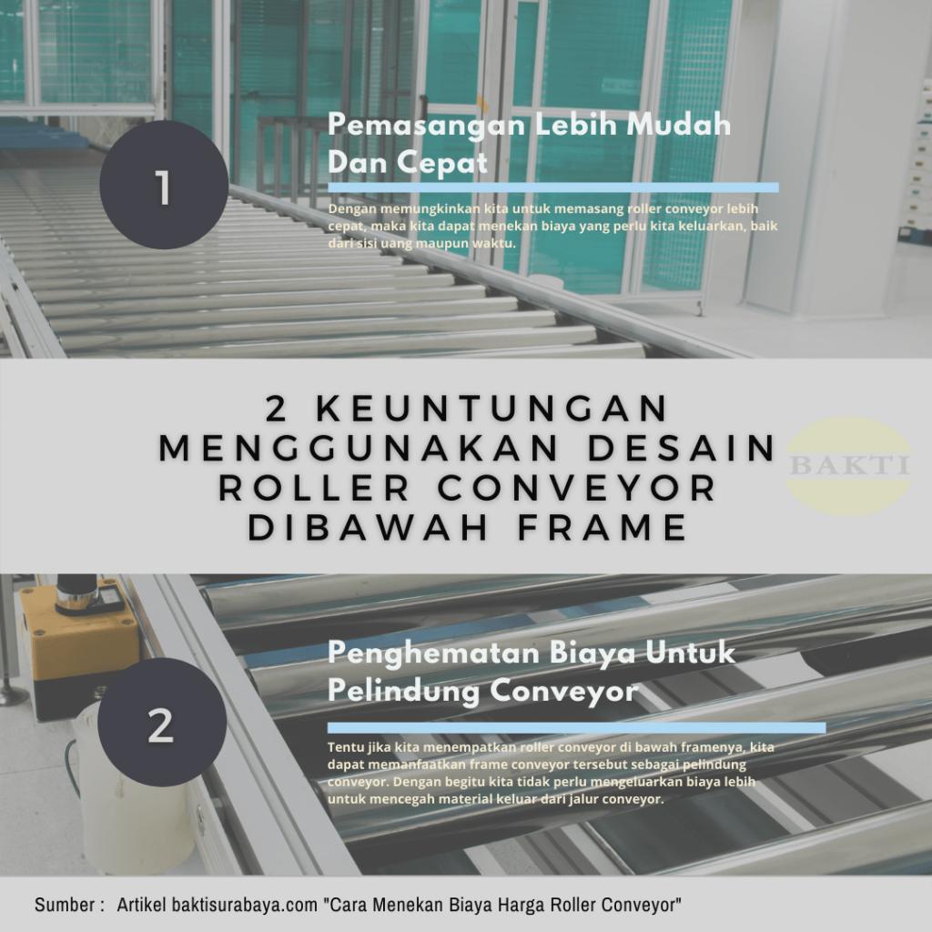 2 Keuntungan Menggunakan Desain Roller Conveyor Dibawah Frame