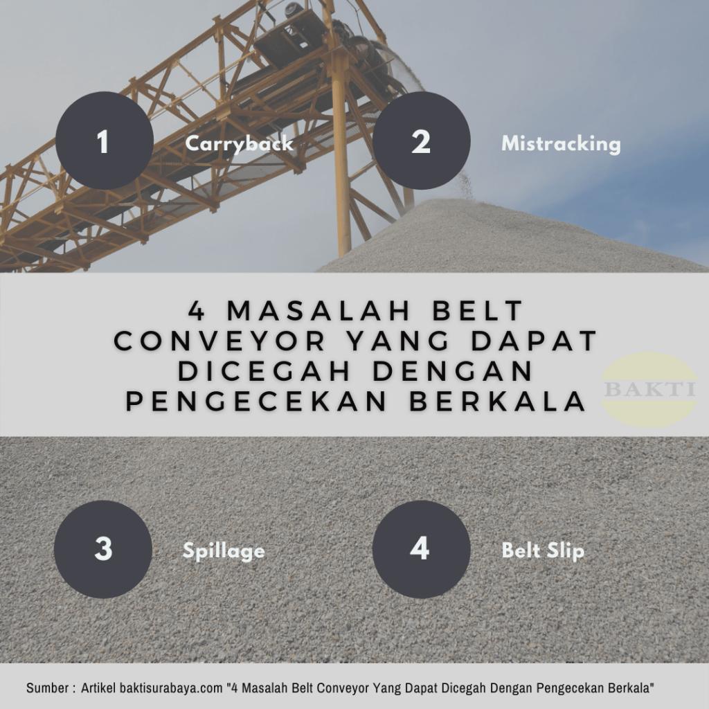 4 Masalah Belt Conveyor Yang Dapat Dicegah Dengan Pengecekan Berkala