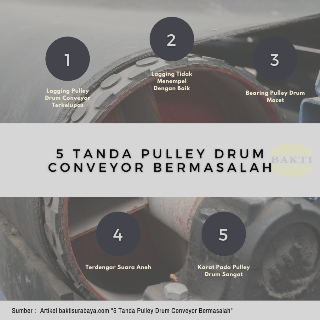 5 Tanda Pulley Drum Conveyor Bermasalah