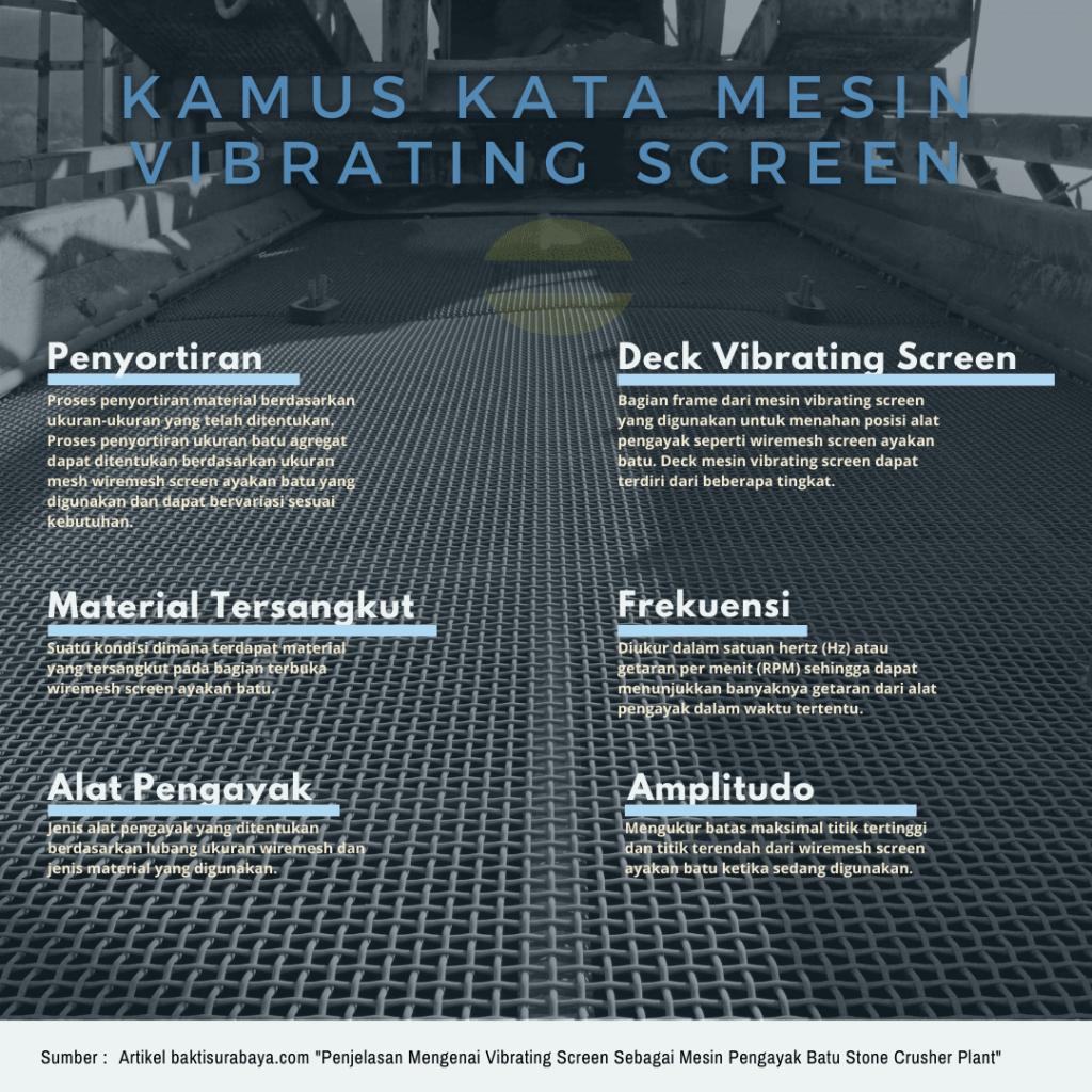 Kamus Kata Mesin Vibrating Screen