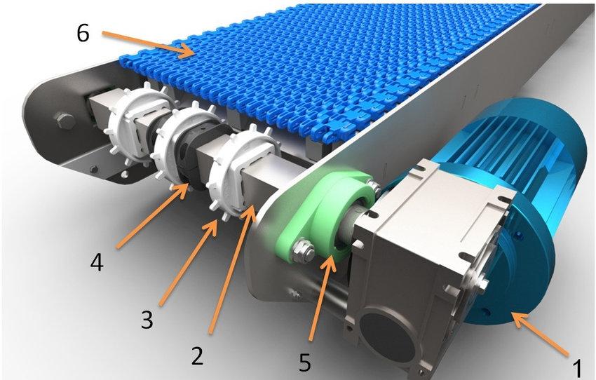 Model Motor Conveyor